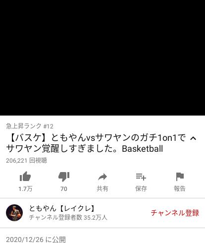 サワヤン バスケ